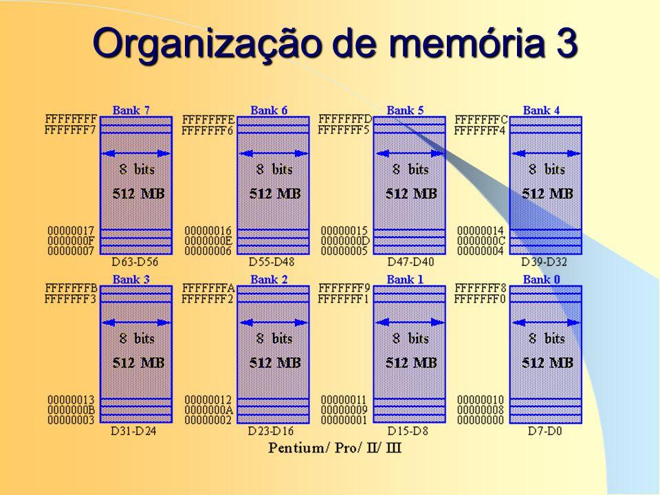 Organização de memória 3