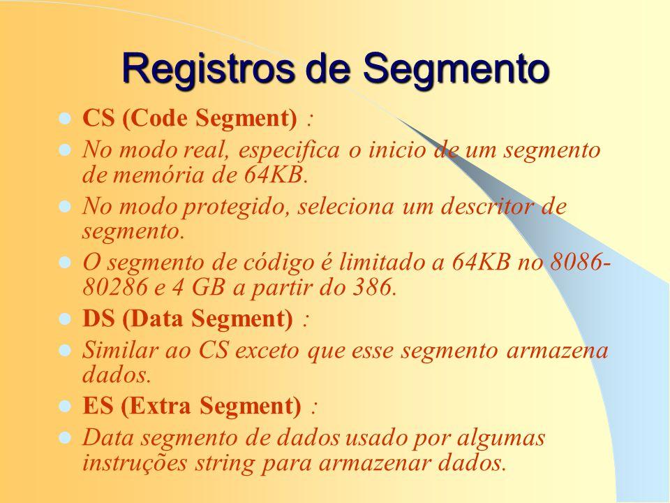 Registros de Segmento CS (Code Segment) : No modo real, especifica o inicio de um segmento de memória de 64KB. No modo protegido, seleciona um descrit