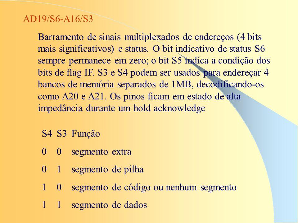 AD19/S6-A16/S3 Barramento de sinais multiplexados de endereços (4 bits mais significativos) e status. O bit indicativo de status S6 sempre permanece e