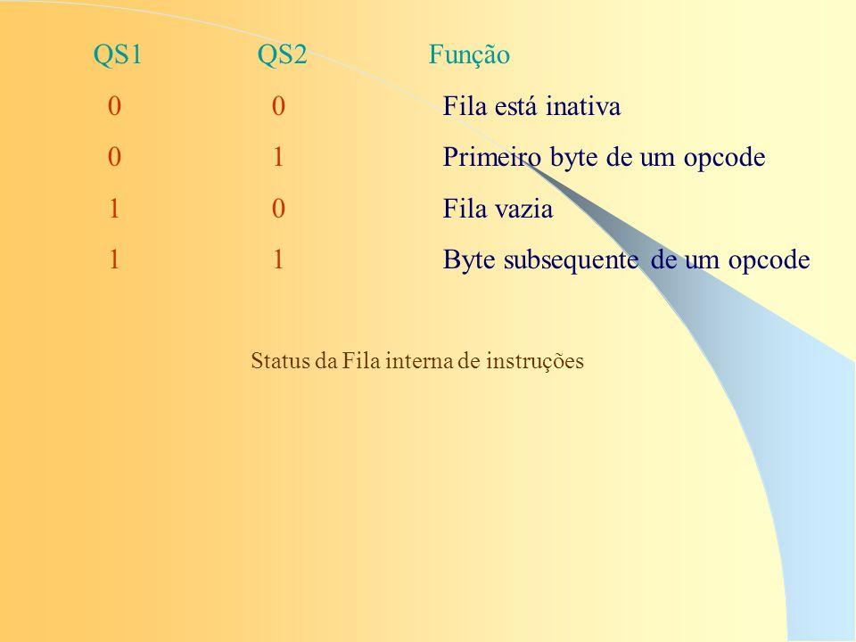 QS1QS2Função 0 0 Fila está inativa 0 1 Primeiro byte de um opcode 1 0 Fila vazia 1 1 Byte subsequente de um opcode Status da Fila interna de instruçõe