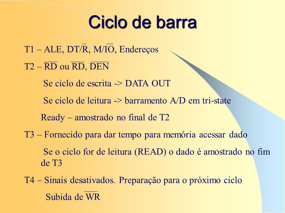 Ciclo de barra T1 – ALE, DT/R, M/IO, Endereços T2 – RD ou RD, DEN Se ciclo de escrita -> DATA OUT Se ciclo de leitura -> barramento A/D em tri-state R