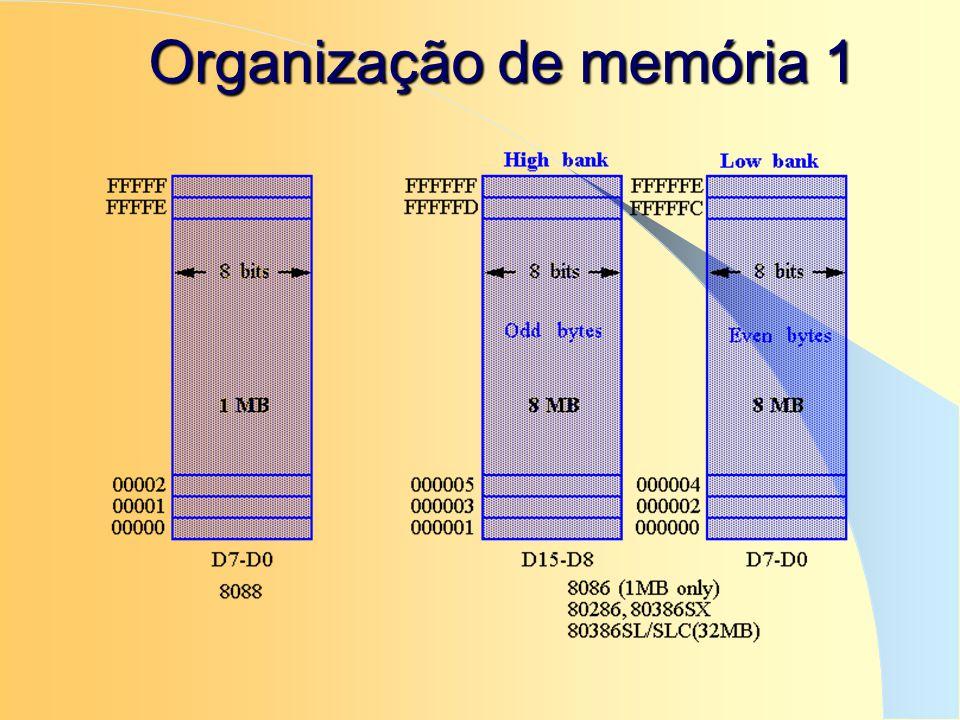Organização de memória 1