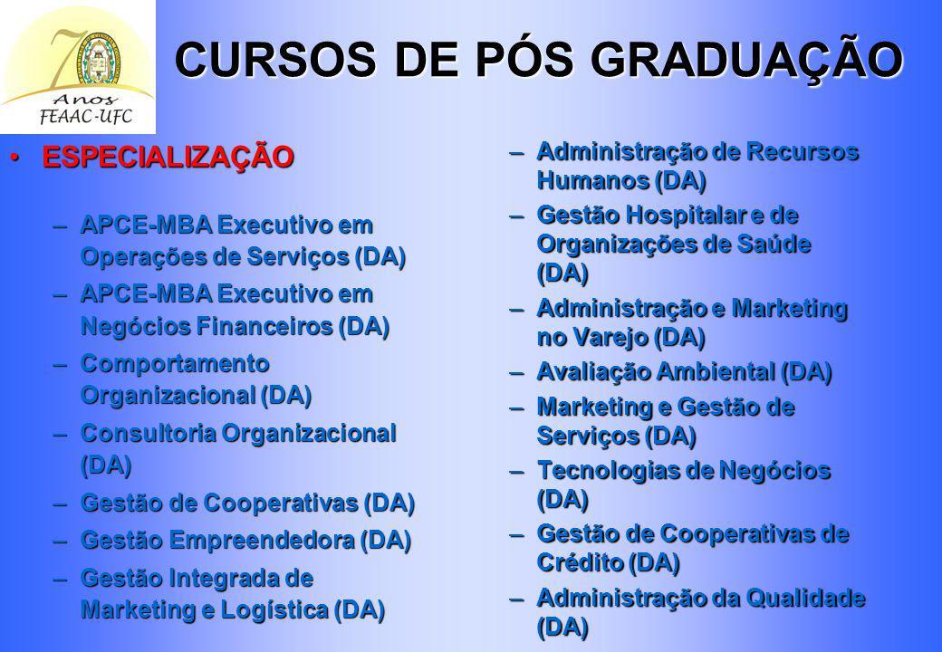 CURSOS DE PÓS GRADUAÇÃO MESTRADOMESTRADO - Acadêmico - Acadêmico –Economia –Administração e Controladoria -Profissional –Economia de Empresa –Administ