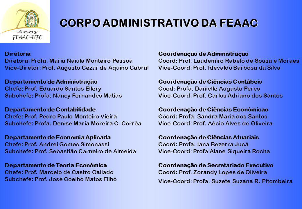 UNIVERSIDADE FEDERAL DO CEARÁ UNIVERSIDADE FEDERAL DO CEARÁFEAAC FACULDADE DE ECONOMIA, ADMINISTRAÇÃO, ATUÁRIA, CONTABILIDADE E SECRETARIADO