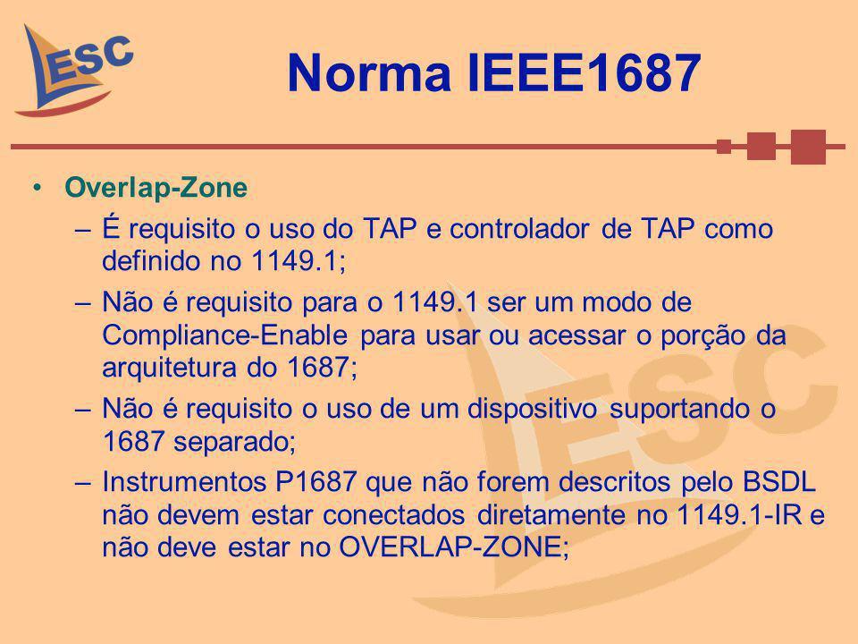 Norma IEEE1687 Overlap-Zone –É requisito o uso do TAP e controlador de TAP como definido no 1149.1; –Não é requisito para o 1149.1 ser um modo de Comp