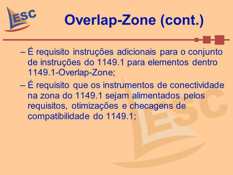 Overlap-Zone (cont.) –É requisito instruções adicionais para o conjunto de instruções do 1149.1 para elementos dentro 1149.1-Overlap-Zone; –É requisit