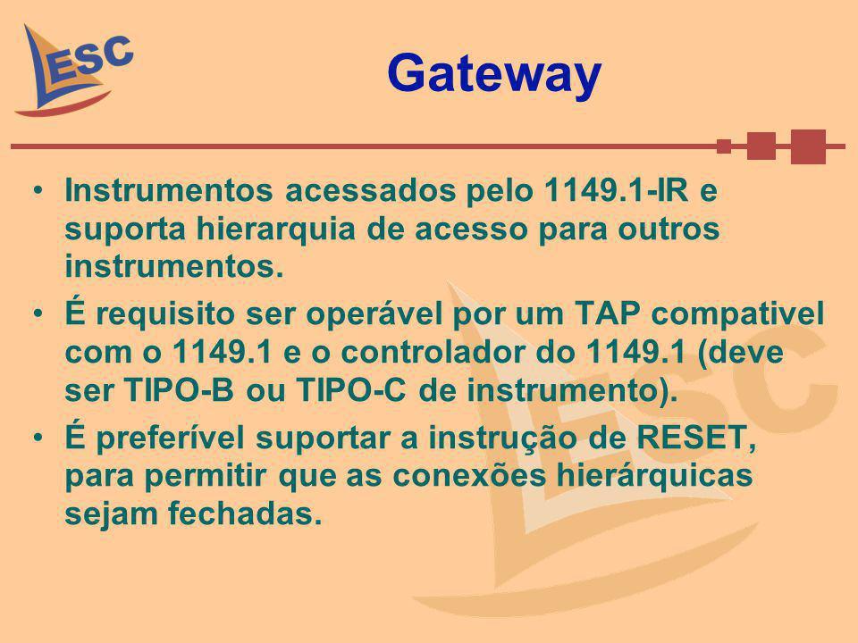 Gateway Instrumentos acessados pelo 1149.1-IR e suporta hierarquia de acesso para outros instrumentos. É requisito ser operável por um TAP compativel