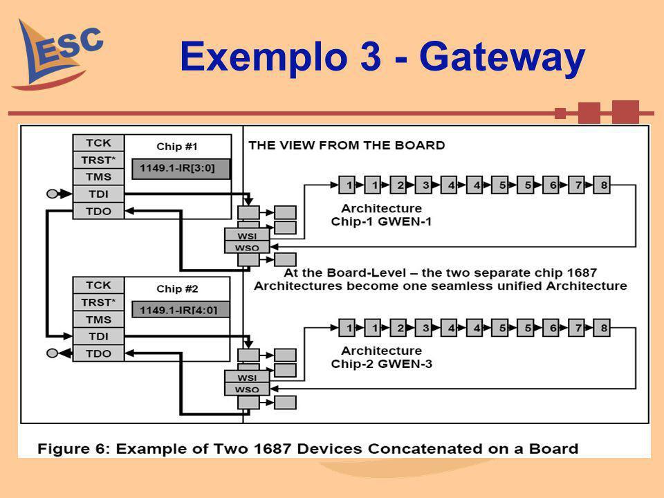 Exemplo 3 - Gateway