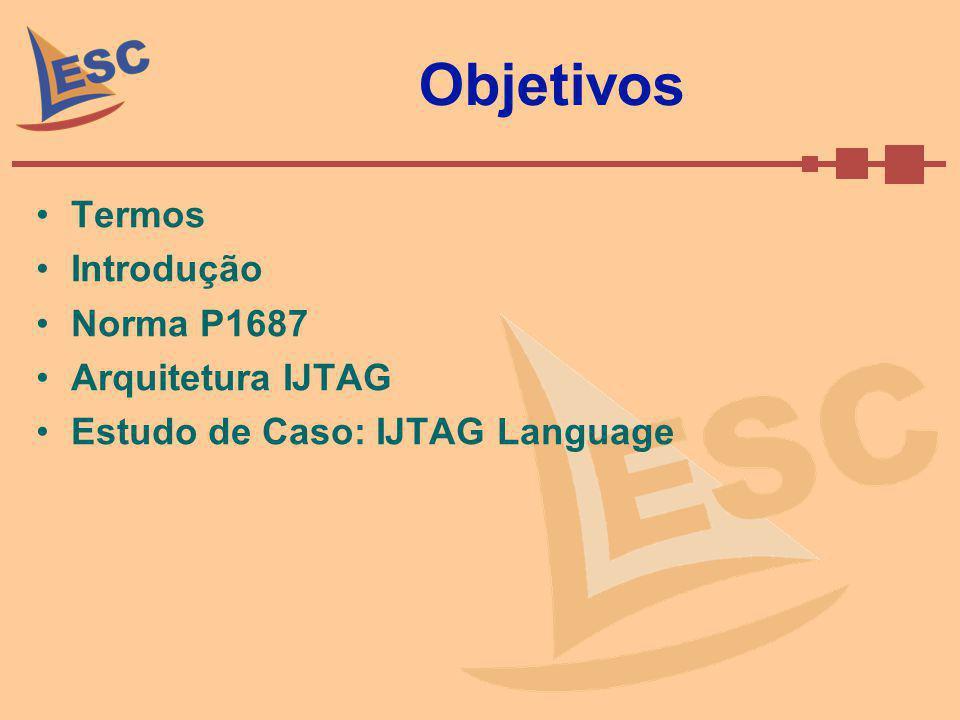 Norma IEEE1687 Overlap-Zone –É requisito o uso do TAP e controlador de TAP como definido no 1149.1; –Não é requisito para o 1149.1 ser um modo de Compliance-Enable para usar ou acessar o porção da arquitetura do 1687; –Não é requisito o uso de um dispositivo suportando o 1687 separado; –Instrumentos P1687 que não forem descritos pelo BSDL não devem estar conectados diretamente no 1149.1-IR e não deve estar no OVERLAP-ZONE;