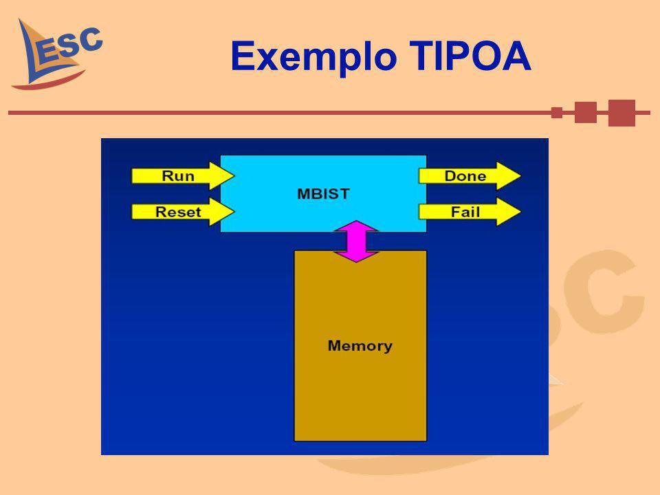 Exemplo TIPOA