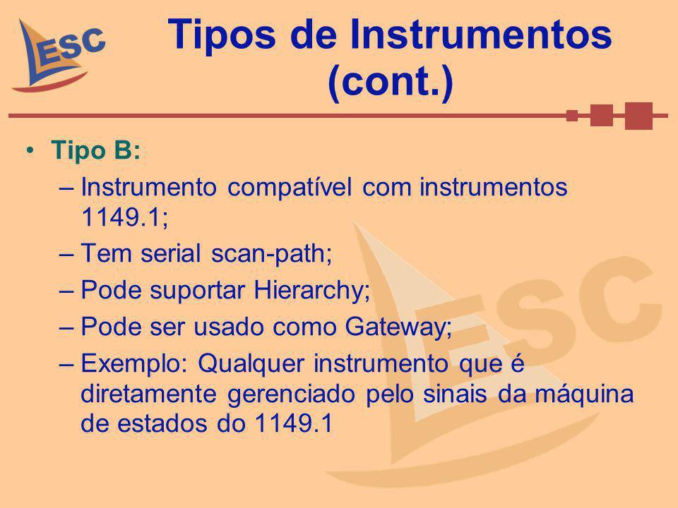 Tipos de Instrumentos (cont.) Tipo B: –Instrumento compatível com instrumentos 1149.1; –Tem serial scan-path; –Pode suportar Hierarchy; –Pode ser usad