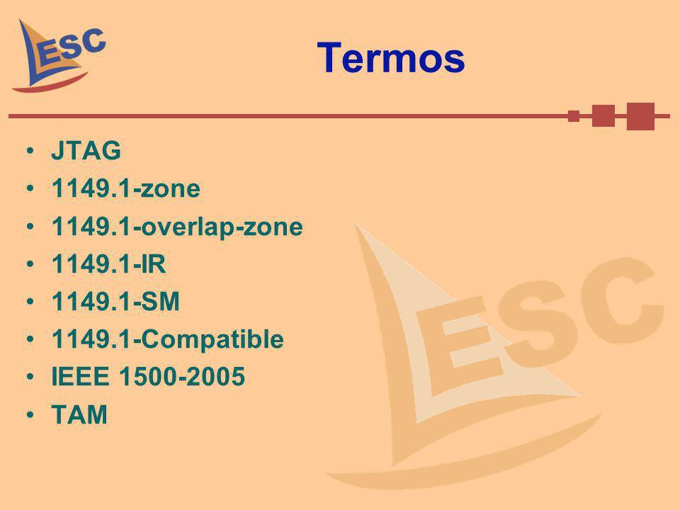 Overlap-Zone (cont.) –É requisito instruções adicionais para o conjunto de instruções do 1149.1 para elementos dentro 1149.1-Overlap-Zone; –É requisito que os instrumentos de conectividade na zona do 1149.1 sejam alimentados pelos requisitos, otimizações e checagens de compatibilidade do 1149.1;