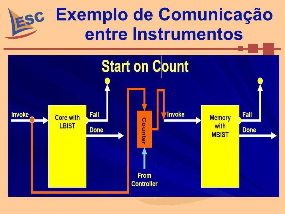 Exemplo de Comunicação entre Instrumentos