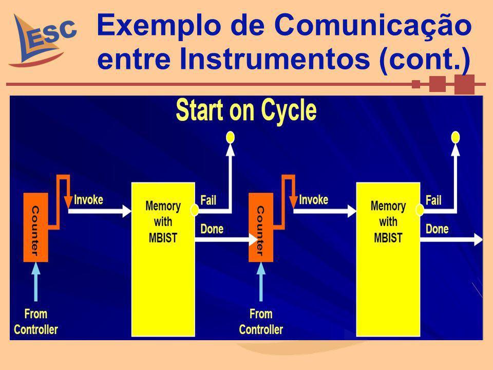 Exemplo de Comunicação entre Instrumentos (cont.)