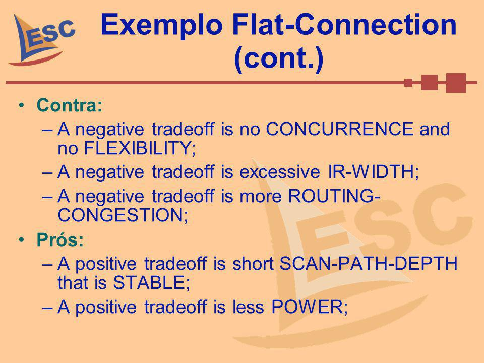 Exemplo Flat-Connection (cont.) Contra: –A negative tradeoff is no CONCURRENCE and no FLEXIBILITY; –A negative tradeoff is excessive IR-WIDTH; –A negative tradeoff is more ROUTING- CONGESTION; Prós: –A positive tradeoff is short SCAN-PATH-DEPTH that is STABLE; –A positive tradeoff is less POWER;