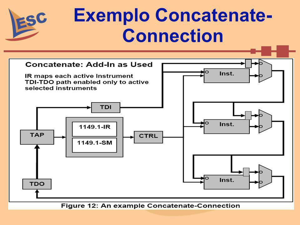 Exemplo Concatenate- Connection