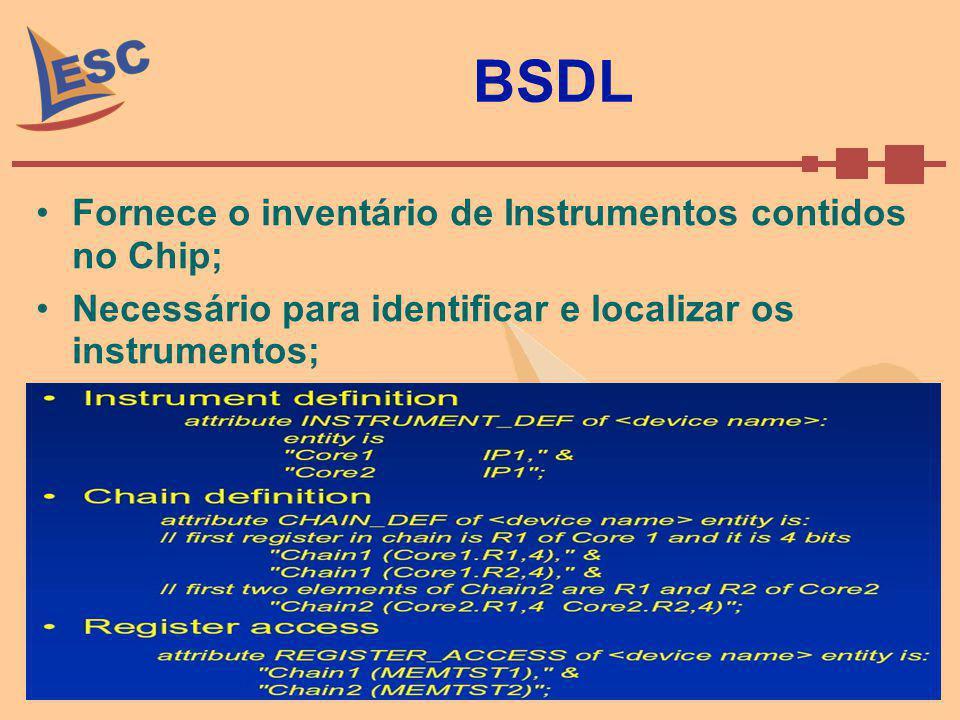 BSDL Fornece o inventário de Instrumentos contidos no Chip; Necessário para identificar e localizar os instrumentos;