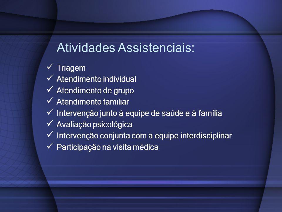 Atividades Assistenciais: Triagem Atendimento individual Atendimento de grupo Atendimento familiar Intervenção junto à equipe de saúde e à família Ava