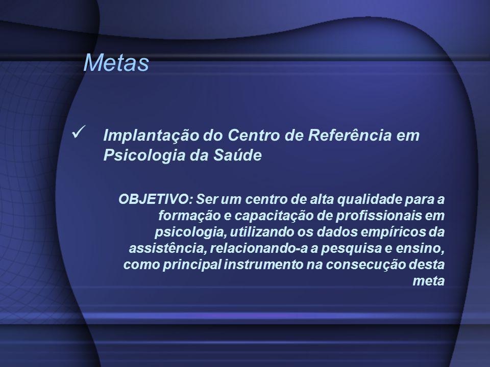 Metas Implantação do Centro de Referência em Psicologia da Saúde OBJETIVO: Ser um centro de alta qualidade para a formação e capacitação de profission
