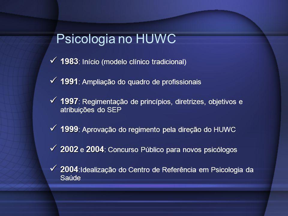 Psicologia no HUWC 1983 1983 : Início (modelo clínico tradicional) 1991 1991 : Ampliação do quadro de profissionais 1997 1997 : Regimentação de princí