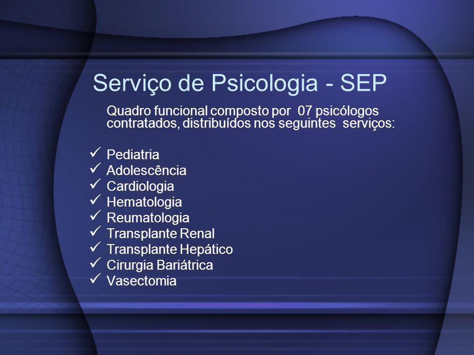 Serviço de Psicologia - SEP Quadro funcional composto por 07 psicólogos contratados, distribuídos nos seguintes serviços: Pediatria Adolescência Cardi