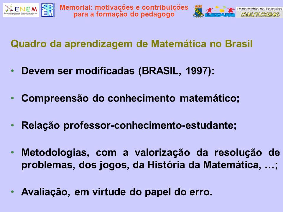 Memorial: motivações e contribuições para a formação do pedagogo Quadro da aprendizagem de Matemática no Brasil Devem ser modificadas (BRASIL, 1997):