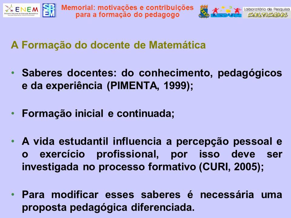 Memorial: motivações e contribuições para a formação do pedagogo A Formação do docente de Matemática Saberes docentes: do conhecimento, pedagógicos e