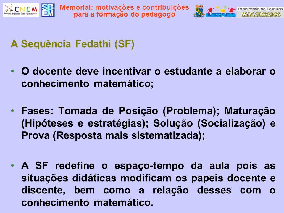 Memorial: motivações e contribuições para a formação do pedagogo A Sequência Fedathi (SF) O docente deve incentivar o estudante a elaborar o conhecime