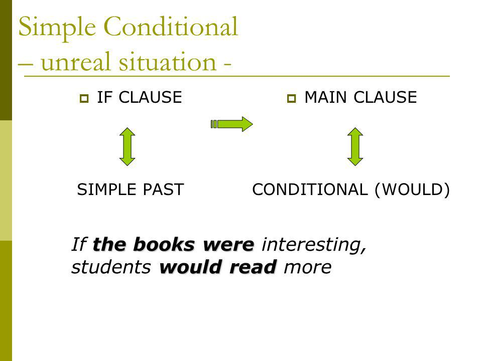 Simple Conditional – unreal situation - IF CLAUSE SIMPLE PAST MAIN CLAUSE CONDITIONAL (WOULD) the books were would read If the books were interesting, students would read more