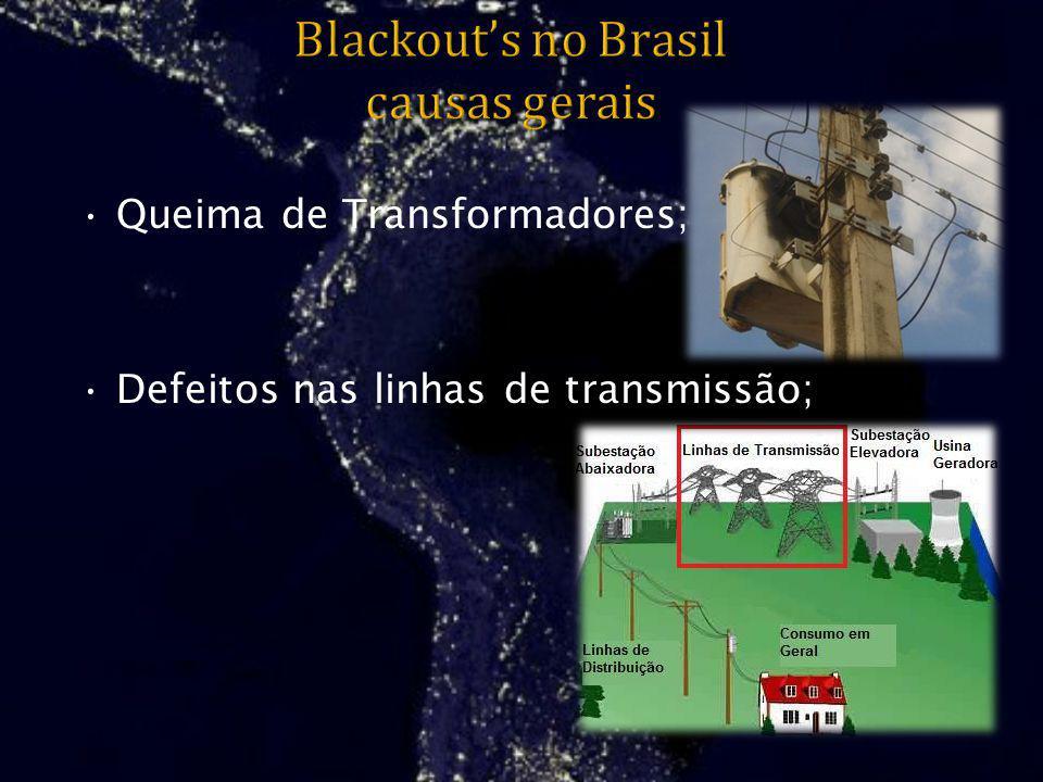 Queima de Transformadores; Defeitos nas linhas de transmissão;