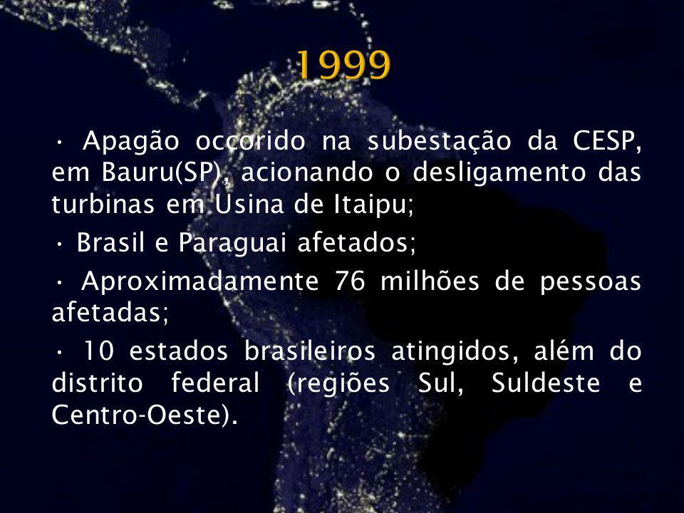 Apagão occorido na subestação da CESP, em Bauru(SP), acionando o desligamento das turbinas em Usina de Itaipu; Brasil e Paraguai afetados; Aproximadam