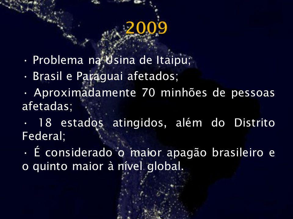 Problema na Usina de Itaipu; Brasil e Paraguai afetados; Aproximadamente 70 minhões de pessoas afetadas; 18 estados atingidos, além do Distrito Federa