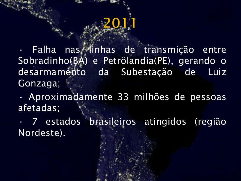 Falha nas linhas de transmição entre Sobradinho(BA) e Petrôlandia(PE), gerando o desarmamento da Subestação de Luiz Gonzaga; Aproximadamente 33 milhõe