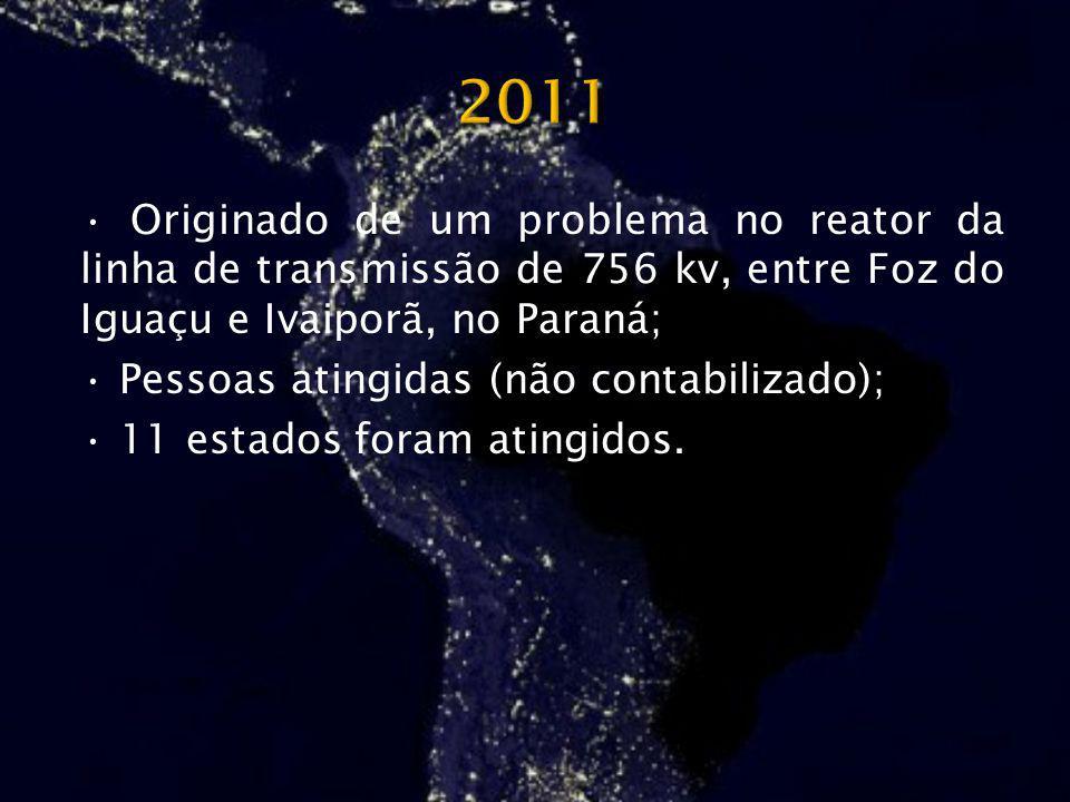 Originado de um problema no reator da linha de transmissão de 756 kv, entre Foz do Iguaçu e Ivaiporã, no Paraná; Pessoas atingidas (não contabilizado)