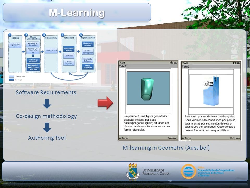 Co-design methodology Software Requirements Authoring Tool M-learning in Geometry (Ausubel)