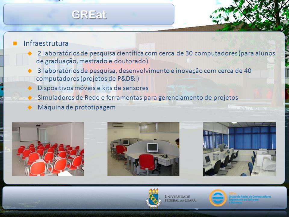 Infraestrutura 2 laboratórios de pesquisa científica com cerca de 30 computadores (para alunos de graduação, mestrado e doutorado) 3 laboratórios de p