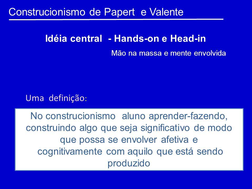 Construcionismo de Papert e Valente Idéia central - Hands-on e Head-in No construcionismo aluno aprender-fazendo, construindo algo que seja significativo de modo que possa se envolver afetiva e cognitivamente com aquilo que está sendo produzido (Mão na massa e mente envolvida Uma definição :
