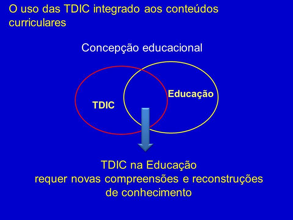 O uso das TDIC integrado aos conteúdos curriculares Educação TDIC TDIC na Educação requer novas compreensões e reconstruções de conhecimento Concepção