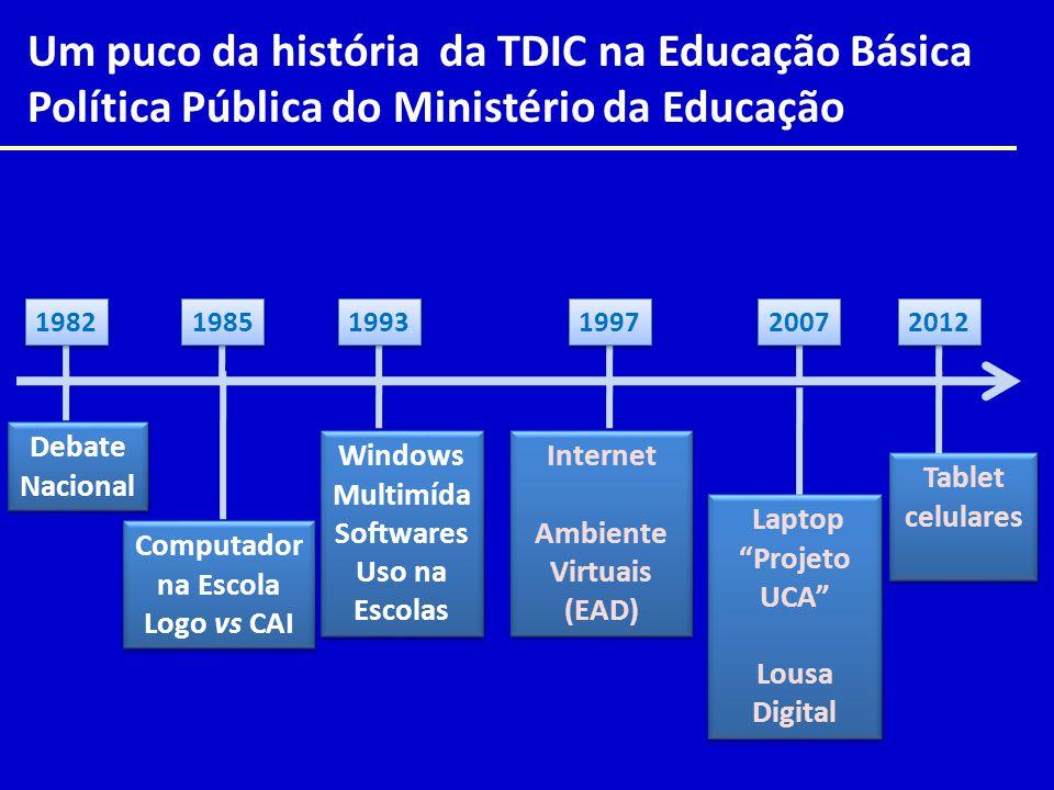 Um puco da história da TDIC na Educação Básica Política Pública do Ministério da Educação 1982 2012 2007 1997 1993 1985 Debate Nacional Debate Naciona