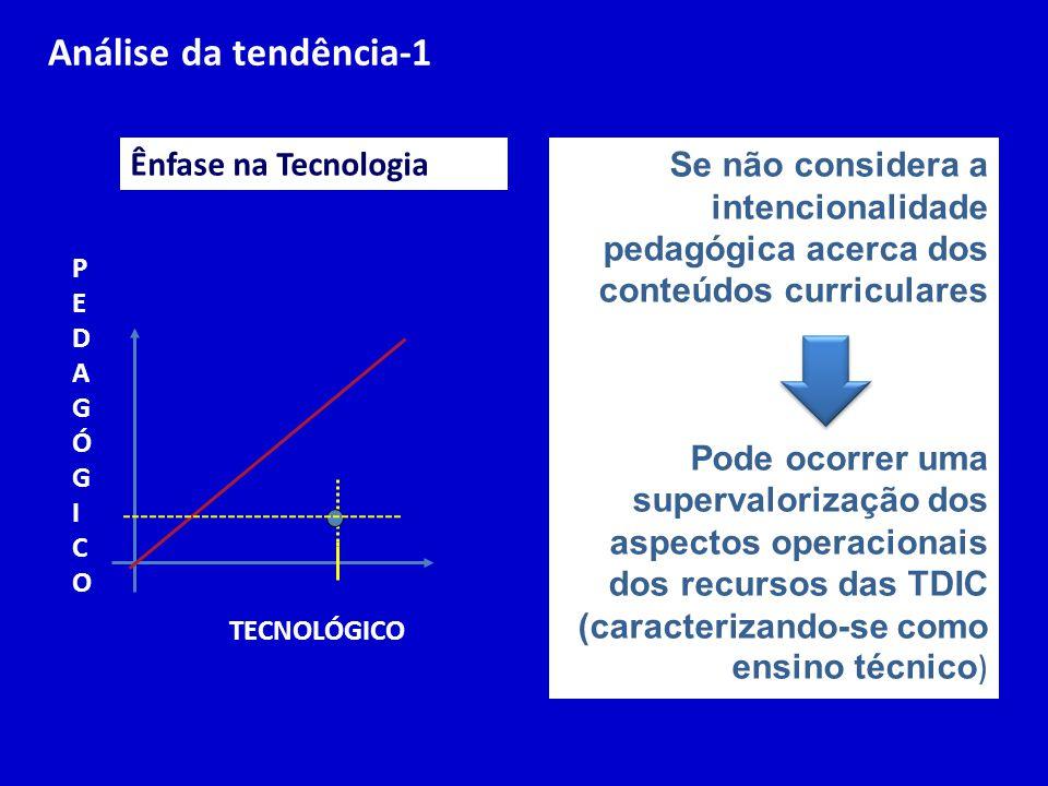 Ênfase na Tecnologia Se não considera a intencionalidade pedagógica acerca dos conteúdos curriculares Pode ocorrer uma supervalorização dos aspectos operacionais dos recursos das TDIC (caracterizando-se como ensino técnico ) Análise da tendência-1 TECNOLÓGICO PEDAGÓGICOPEDAGÓGICO