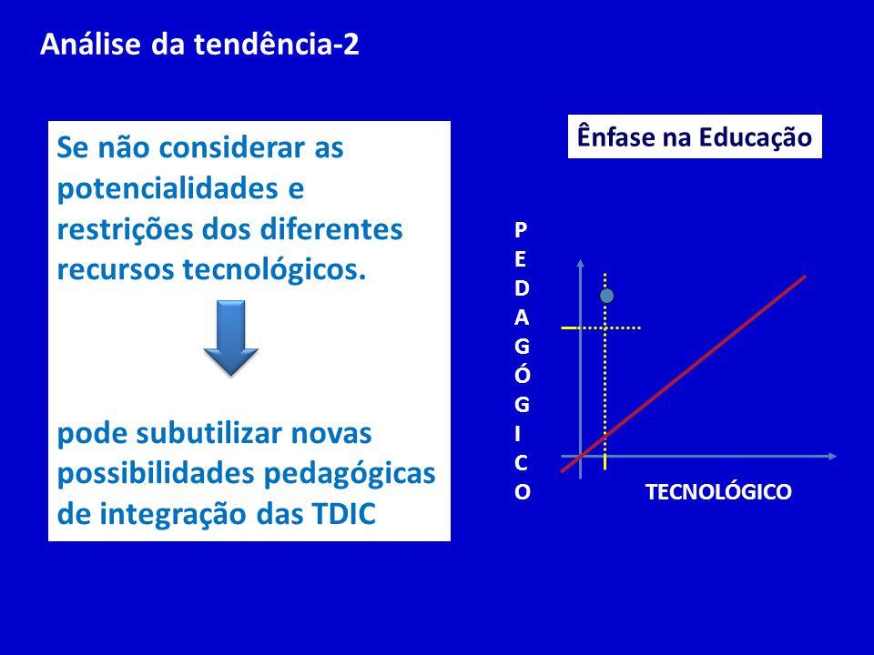 Ênfase na Educação Análise da tendência-2 Se não considerar as potencialidades e restrições dos diferentes recursos tecnológicos.