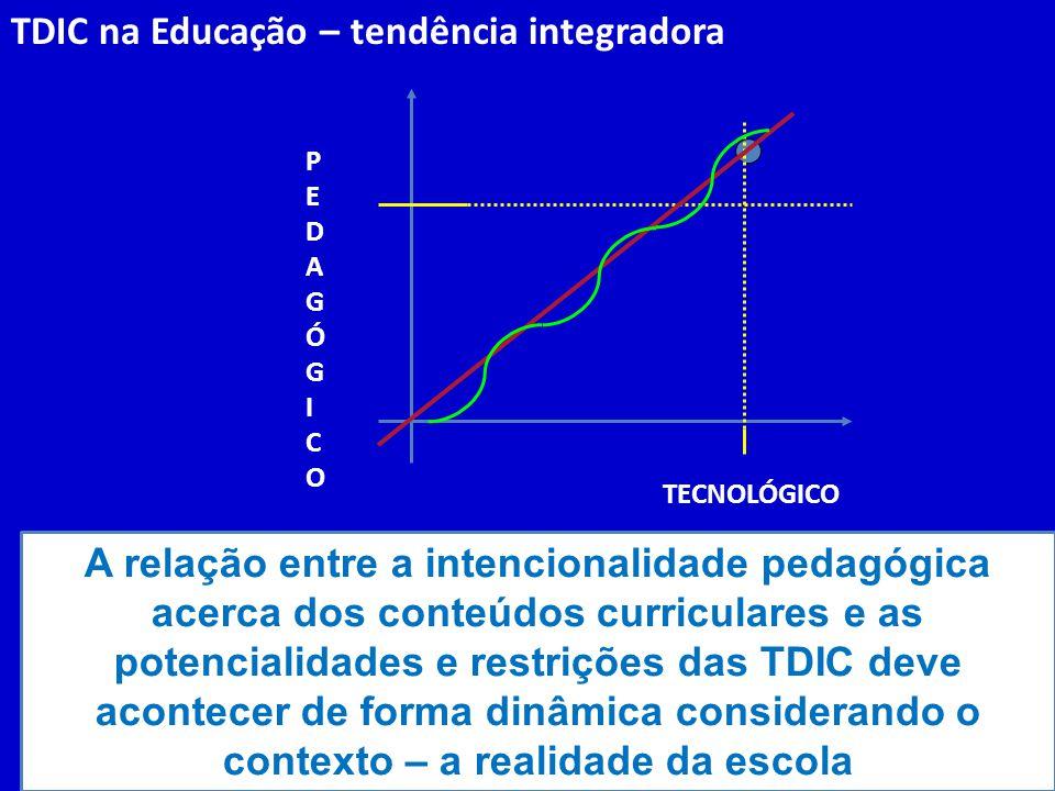 A relação entre a intencionalidade pedagógica acerca dos conteúdos curriculares e as potencialidades e restrições das TDIC deve acontecer de forma dinâmica considerando o contexto – a realidade da escola TDIC na Educação – tendência integradora PEDAGÓGICOPEDAGÓGICO TECNOLÓGICO