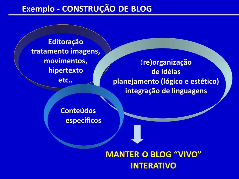 Exemplo - CONSTRUÇÃO DE BLOG Editoração tratamento imagens, movimentos, hipertexto etc.. ( re)organização de idéias planejamento (lógico e estético) i