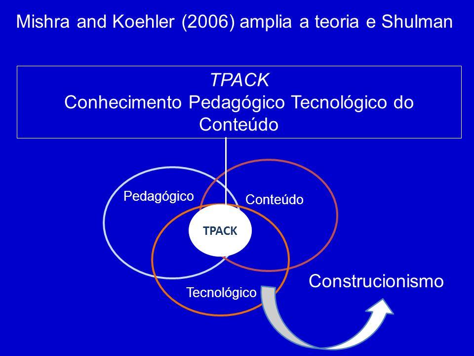 Pedagógico Conteúdo TPACK Conhecimento Pedagógico Tecnológico do Conteúdo Mishra and Koehler (2006) amplia a teoria e Shulman TPACK Tecnológico Construcionismo