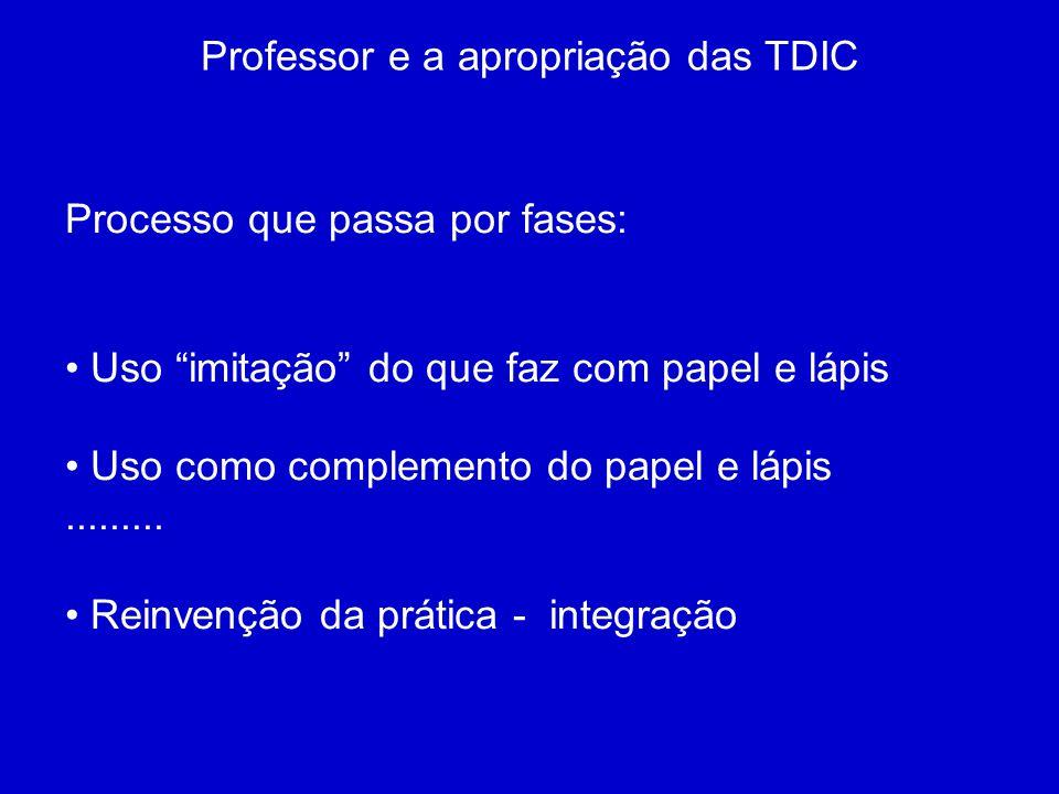 Professor e a apropriação das TDIC Processo que passa por fases: Uso imitação do que faz com papel e lápis Uso como complemento do papel e lápis.........