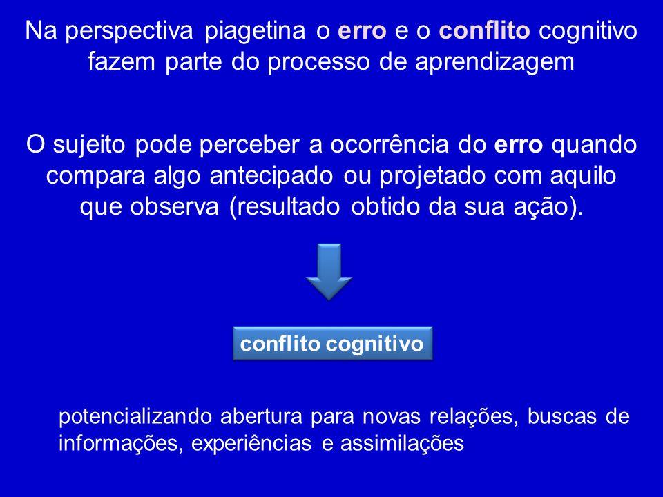 Na perspectiva piagetina o erro e o conflito cognitivo fazem parte do processo de aprendizagem O sujeito pode perceber a ocorrência do erro quando compara algo antecipado ou projetado com aquilo que observa (resultado obtido da sua ação).