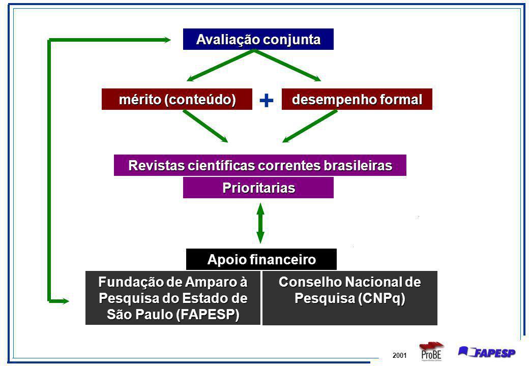2001 Avaliação conjunta mérito (conteúdo) desempenho formal Revistas científicas correntes brasileiras Prioritarias Fundação de Amparo à Pesquisa do E