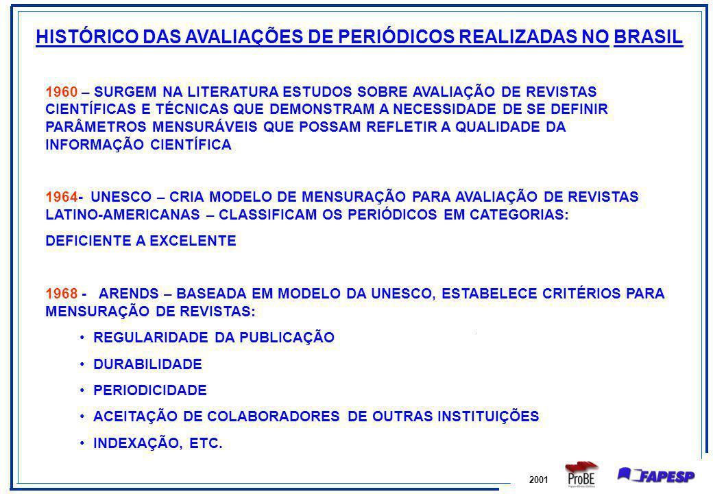 2001 HISTÓRICO DAS AVALIAÇÕES DE PERIÓDICOS REALIZADAS NO BRASIL 1960 – SURGEM NA LITERATURA ESTUDOS SOBRE AVALIAÇÃO DE REVISTAS CIENTÍFICAS E TÉCNICA