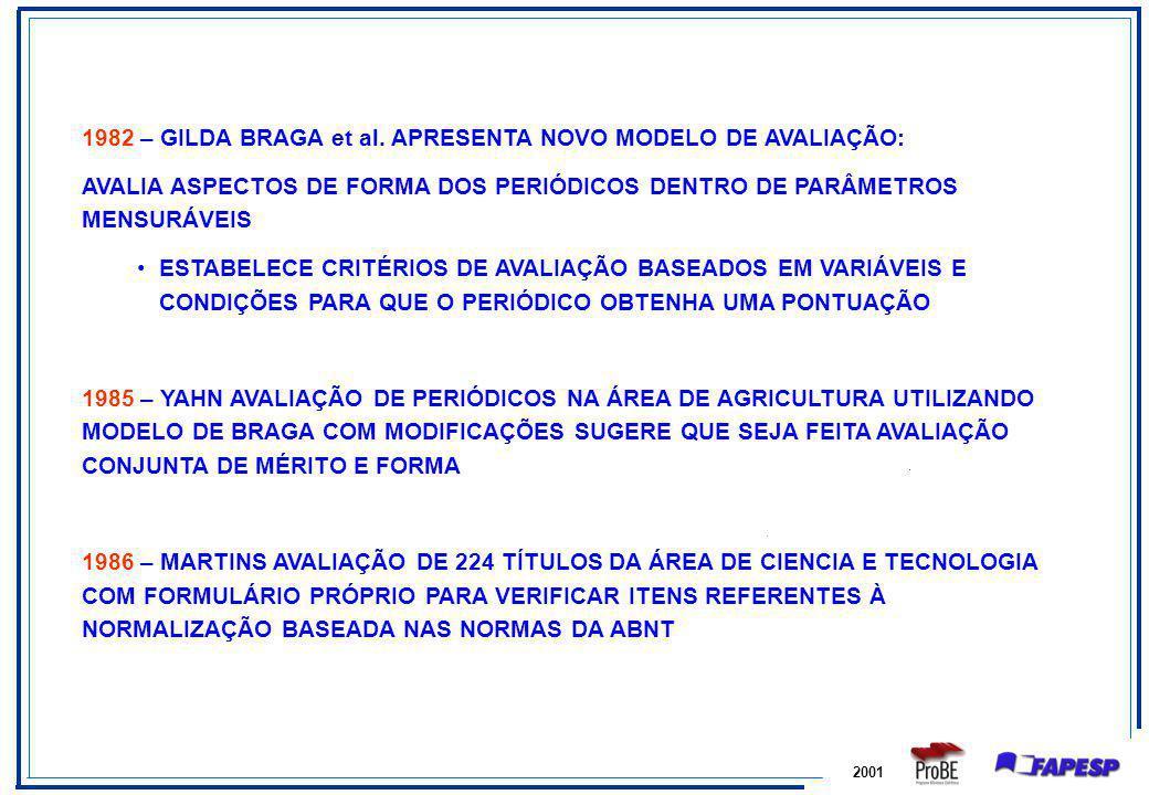2001 1982 – GILDA BRAGA et al. APRESENTA NOVO MODELO DE AVALIAÇÃO: AVALIA ASPECTOS DE FORMA DOS PERIÓDICOS DENTRO DE PARÂMETROS MENSURÁVEIS ESTABELECE