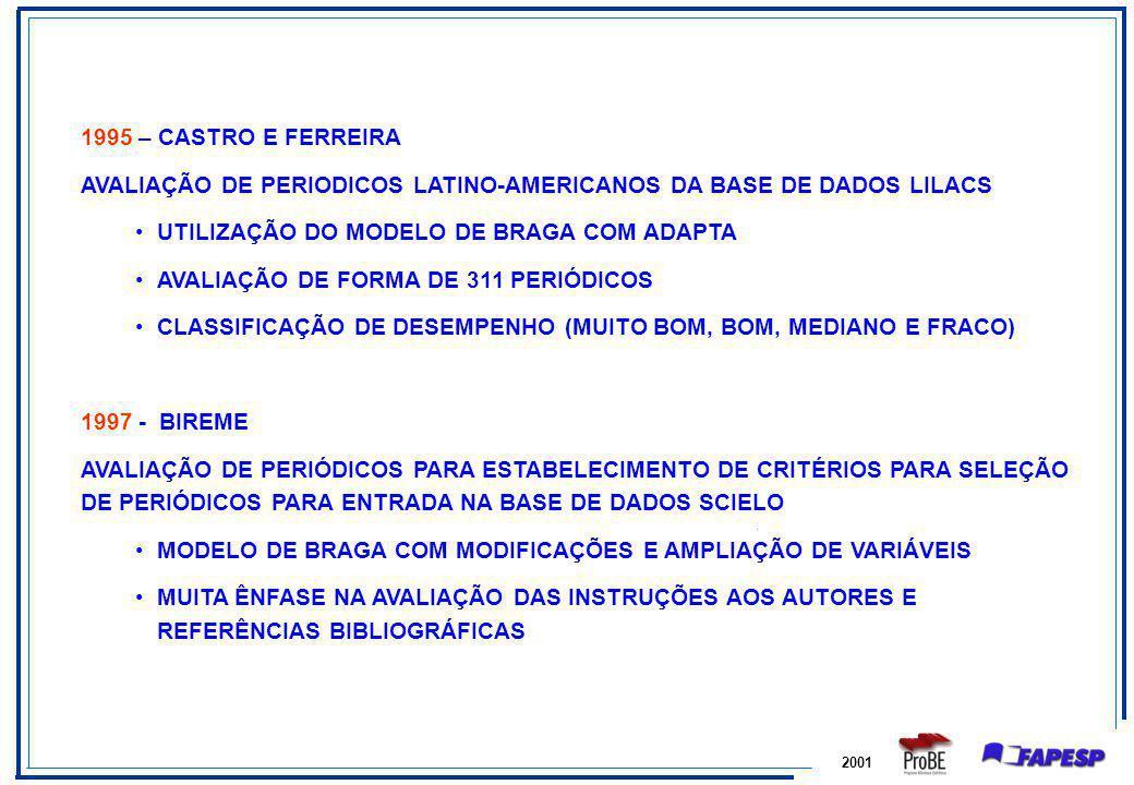 2001 1995 – CASTRO E FERREIRA AVALIAÇÃO DE PERIODICOS LATINO-AMERICANOS DA BASE DE DADOS LILACS UTILIZAÇÃO DO MODELO DE BRAGA COM ADAPTA AVALIAÇÃO DE